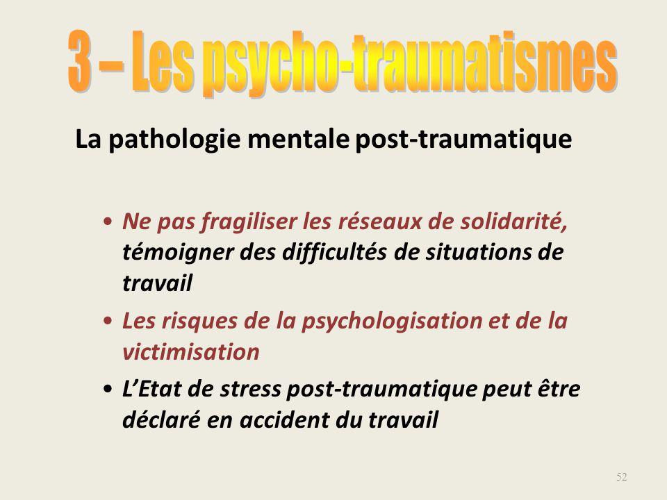 52 La pathologie mentale post-traumatique Ne pas fragiliser les réseaux de solidarité, témoigner des difficultés de situations de travail Les risques