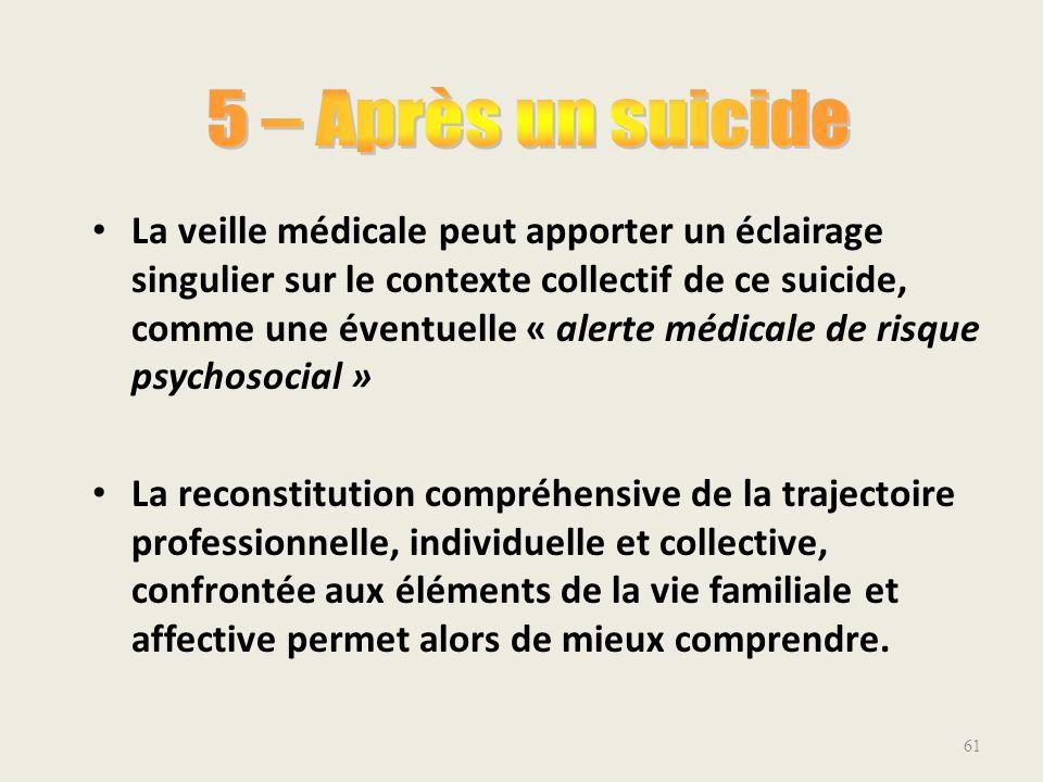 La veille médicale peut apporter un éclairage singulier sur le contexte collectif de ce suicide, comme une éventuelle « alerte médicale de risque psyc