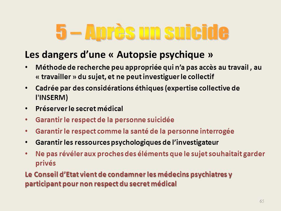 Les dangers d'une « Autopsie psychique » Méthode de recherche peu appropriée qui n'a pas accès au travail, au « travailler » du sujet, et ne peut inve