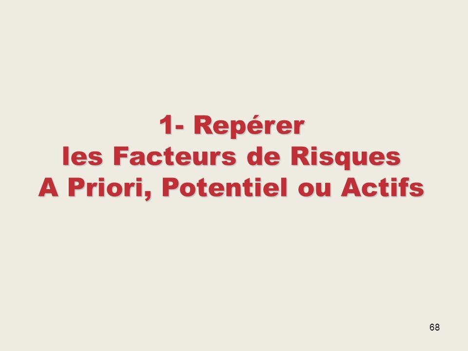 1- Repérer les Facteurs de Risques A Priori, Potentiel ou Actifs 68