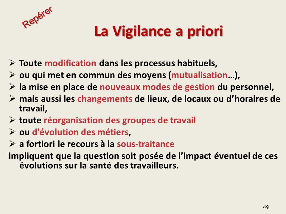 69 La Vigilance a priori  Toute modification dans les processus habituels,  ou qui met en commun des moyens (mutualisation…),  la mise en place de