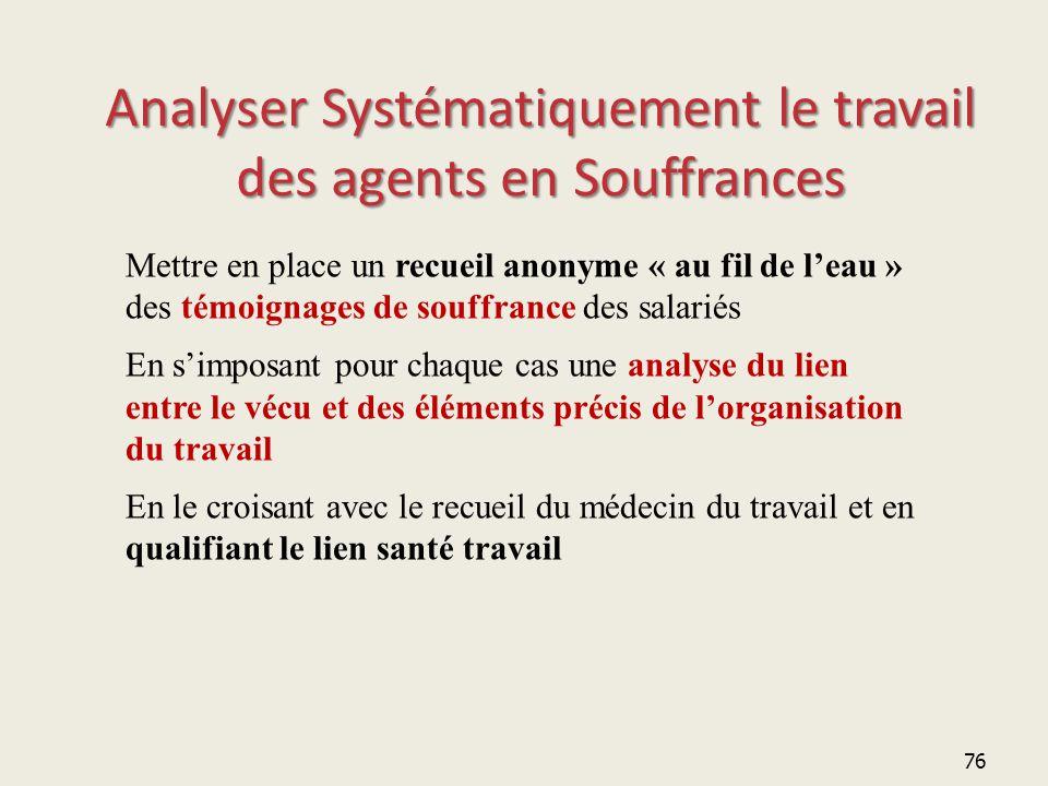76 Analyser Systématiquement le travail des agents en Souffrances Mettre en place un recueil anonyme « au fil de l'eau » des témoignages de souffrance
