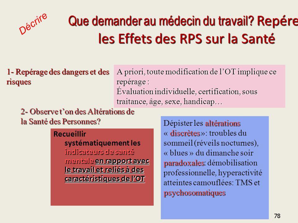 78 Que demander au médecin du travail? Repérer les Effets des RPS sur la Santé Que demander au médecin du travail? Repérer les Effets des RPS sur la S