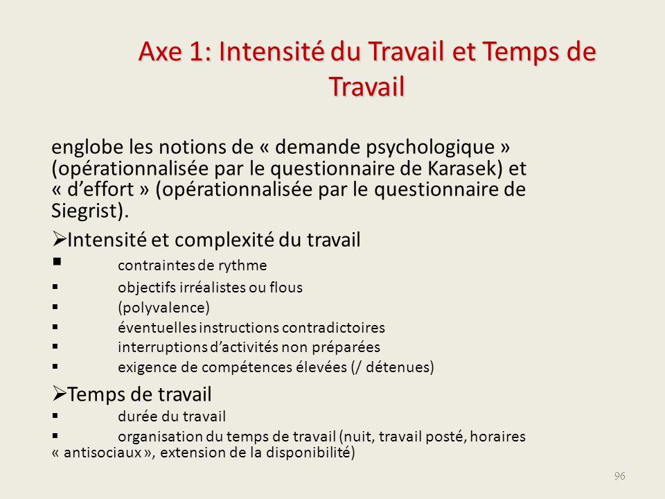 Axe 1: Intensité du Travail et Temps de Travail englobe les notions de « demande psychologique » (opérationnalisée par le questionnaire de Karasek) et