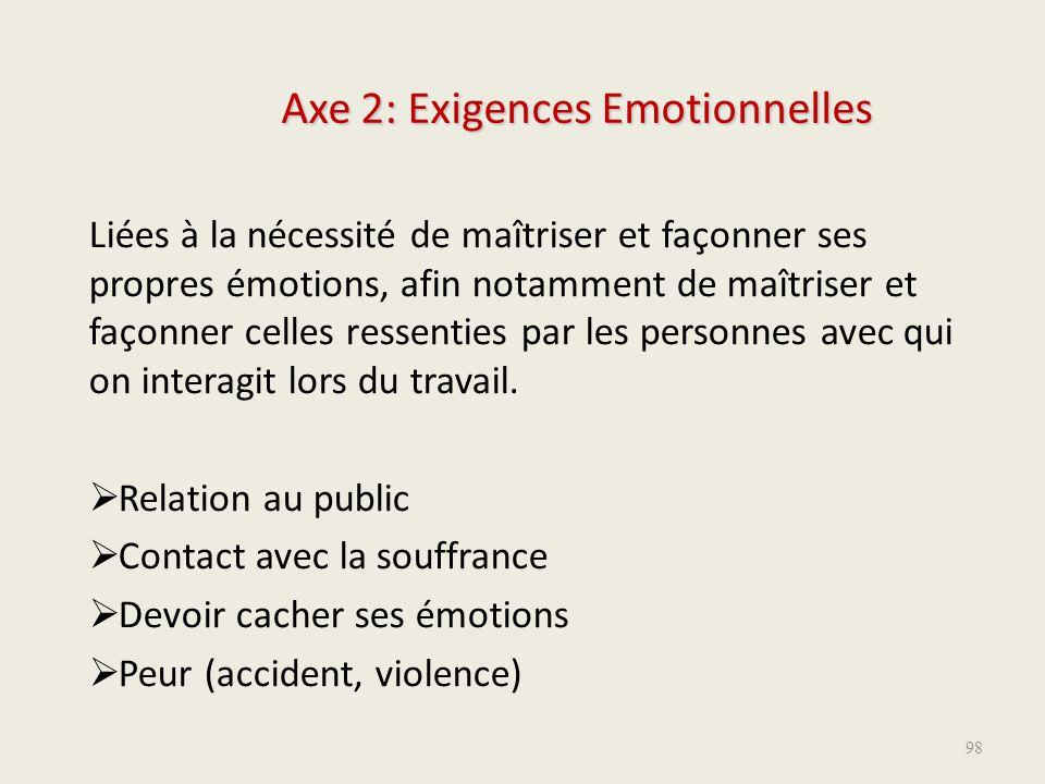 Axe 2: Exigences Emotionnelles Liées à la nécessité de maîtriser et façonner ses propres émotions, afin notamment de maîtriser et façonner celles ress