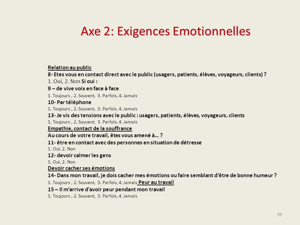 Axe 2: Exigences Emotionnelles Relation au public 8- Etes vous en contact direct avec le public (usagers, patients, élèves, voyageurs, clients) ? 1. O