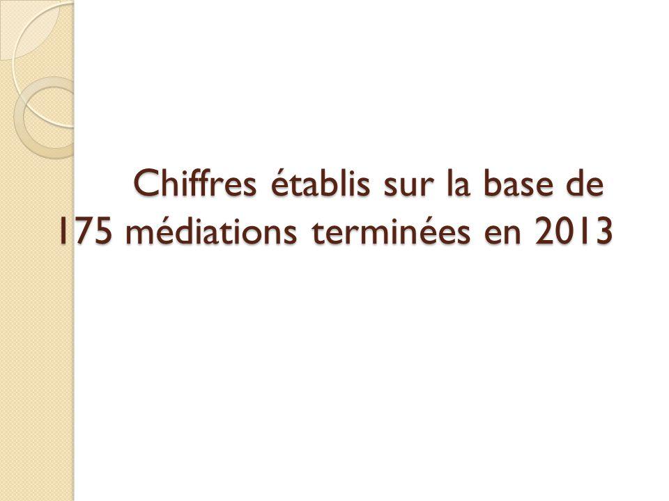 Accords de médiation – 2013