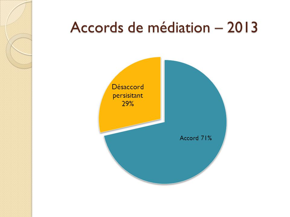 Accords de médiation – 2013