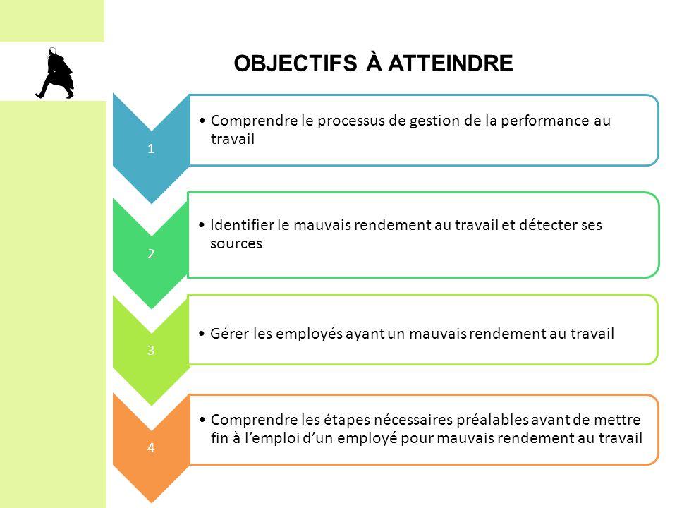 OBJECTIFS À ATTEINDRE 1 Comprendre le processus de gestion de la performance au travail 2 Identifier le mauvais rendement au travail et détecter ses s