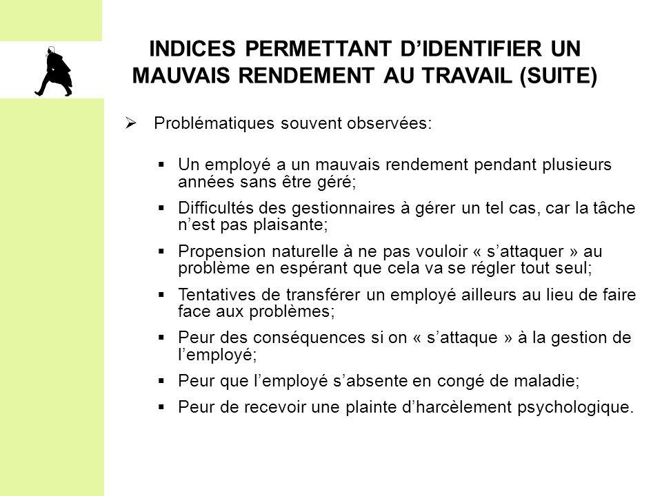 INDICES PERMETTANT D'IDENTIFIER UN MAUVAIS RENDEMENT AU TRAVAIL (SUITE)  Problématiques souvent observées:  Un employé a un mauvais rendement pendan