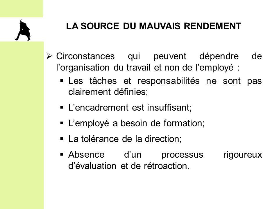 LA SOURCE DU MAUVAIS RENDEMENT  Circonstances qui peuvent dépendre de l'organisation du travail et non de l'employé :  Les tâches et responsabilités