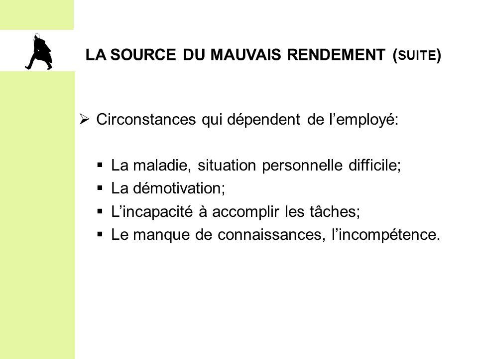 LA SOURCE DU MAUVAIS RENDEMENT ( SUITE )  Circonstances qui dépendent de l'employé:  La maladie, situation personnelle difficile;  La démotivation;