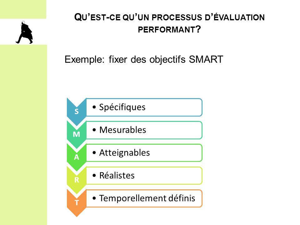 Q U ' EST - CE QU ' UN PROCESSUS D ' ÉVALUATION PERFORMANT ? Exemple: fixer des objectifs SMART S Spécifiques M Mesurables A Atteignables R Réalistes