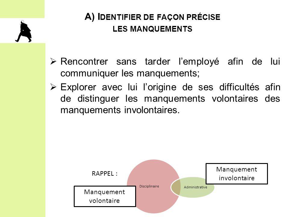 A) I DENTIFIER DE FAÇON PRÉCISE LES MANQUEMENTS  Rencontrer sans tarder l'employé afin de lui communiquer les manquements;  Explorer avec lui l'orig