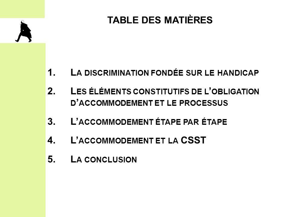TABLE DES MATIÈRES 1.L A DISCRIMINATION FONDÉE SUR LE HANDICAP 2.L ES ÉLÉMENTS CONSTITUTIFS DE L ' OBLIGATION D ' ACCOMMODEMENT ET LE PROCESSUS 3.L' A
