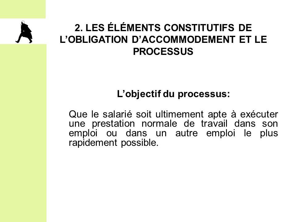 2. LES ÉLÉMENTS CONSTITUTIFS DE L'OBLIGATION D'ACCOMMODEMENT ET LE PROCESSUS L'objectif du processus: Que le salarié soit ultimement apte à exécuter u