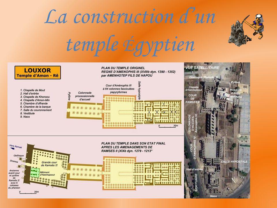 1) cour, 2) premier portique, 3) première terrasse, 4) second portique, 5) chapelle de Hathor, 6) chapelle d Anubis, 7) cour intérieure avec au fond le sanctuaire d Amon,.