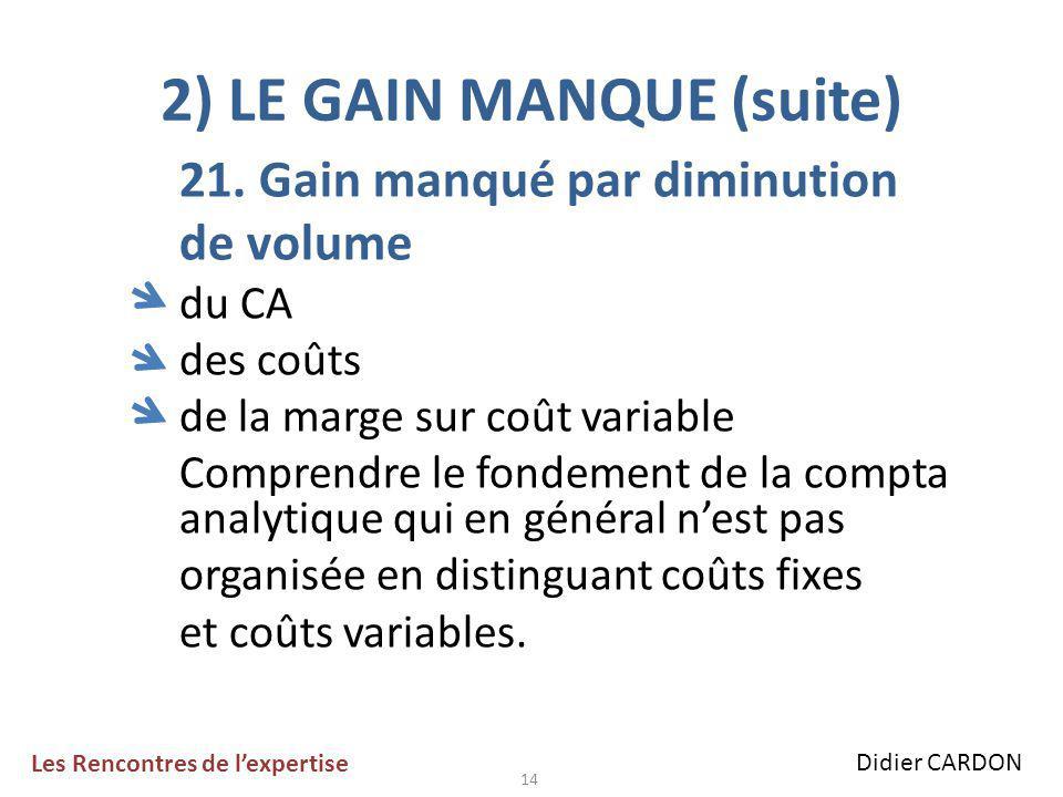 14 2) LE GAIN MANQUE (suite) 21.