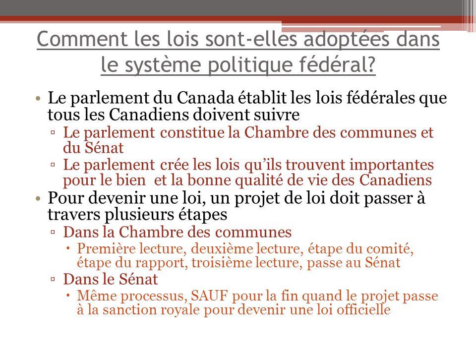 Comment les lois sont-elles adoptées dans le système politique fédéral? Le parlement du Canada établit les lois fédérales que tous les Canadiens doive