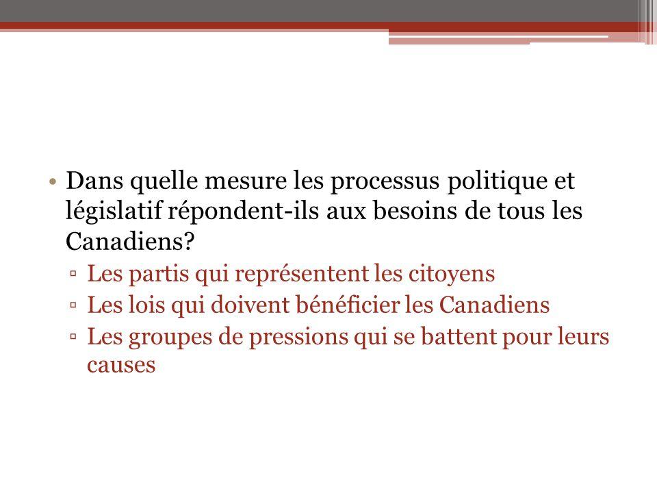 Dans quelle mesure les processus politique et législatif répondent-ils aux besoins de tous les Canadiens? ▫Les partis qui représentent les citoyens ▫L
