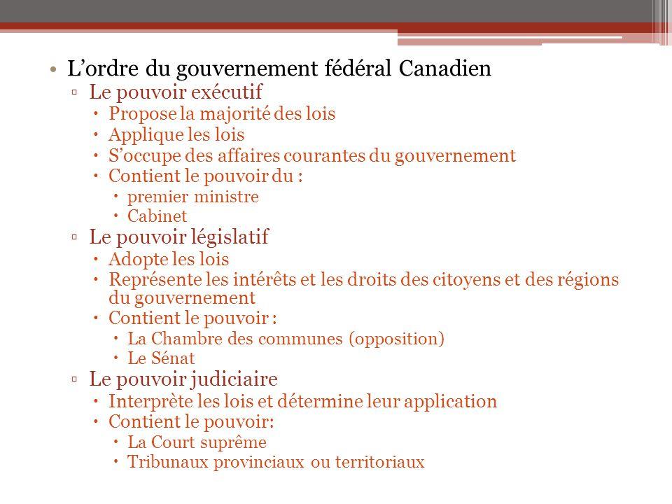 L'ordre du gouvernement fédéral Canadien ▫Le pouvoir exécutif  Propose la majorité des lois  Applique les lois  S'occupe des affaires courantes du