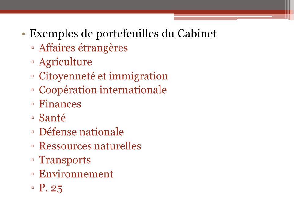Exemples de portefeuilles du Cabinet ▫Affaires étrangères ▫Agriculture ▫Citoyenneté et immigration ▫Coopération internationale ▫Finances ▫Santé ▫Défen