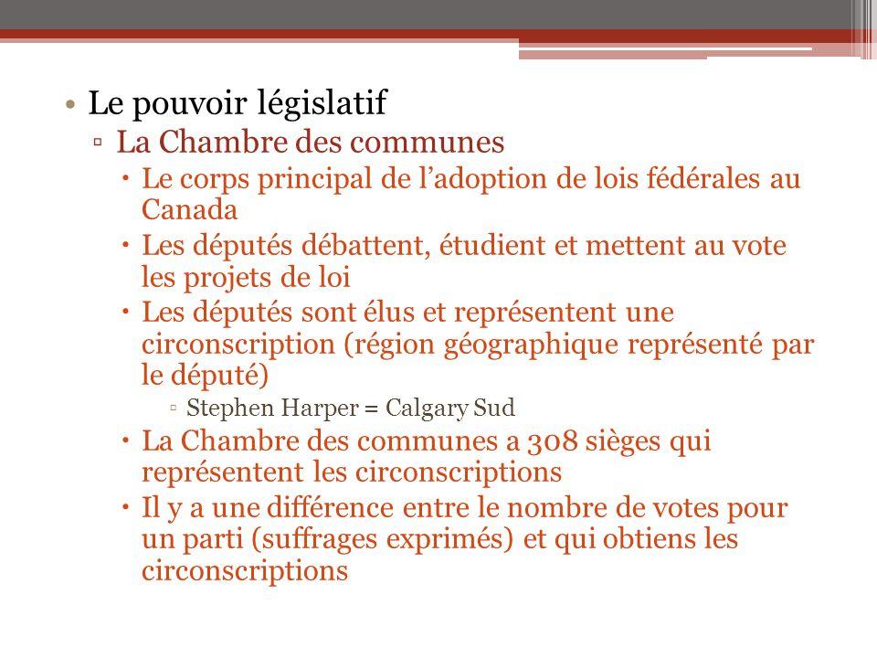 Le pouvoir législatif ▫La Chambre des communes  Le corps principal de l'adoption de lois fédérales au Canada  Les députés débattent, étudient et met