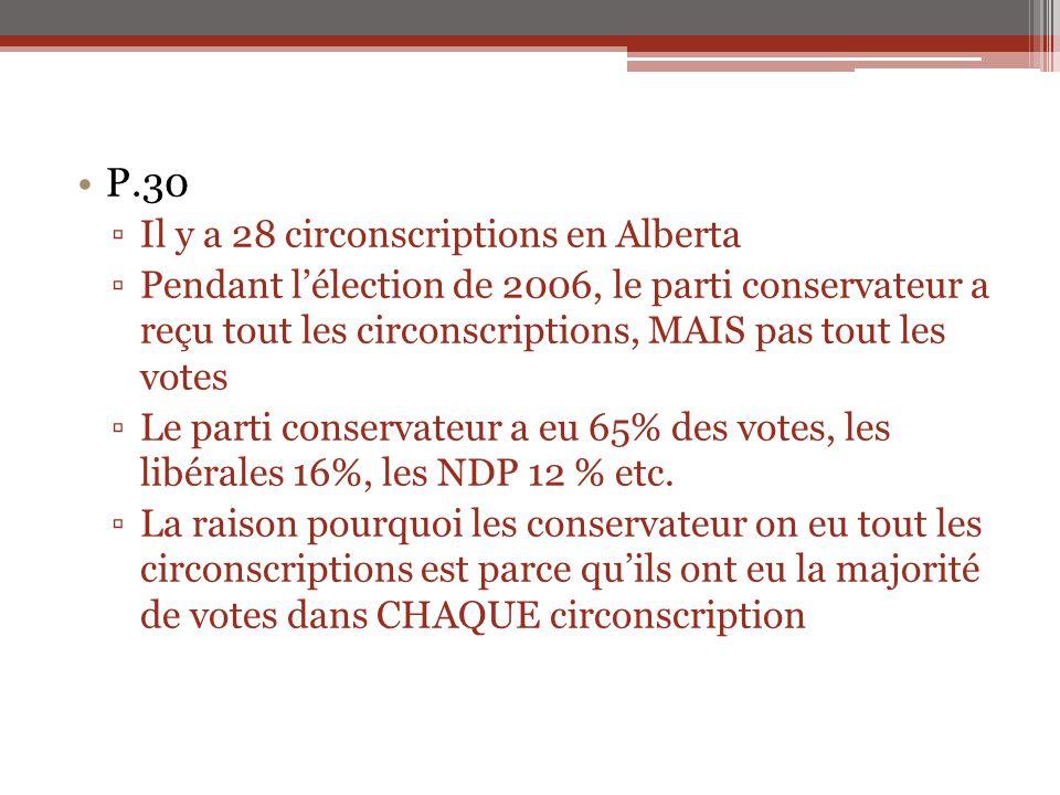 P.30 ▫Il y a 28 circonscriptions en Alberta ▫Pendant l'élection de 2006, le parti conservateur a reçu tout les circonscriptions, MAIS pas tout les vot