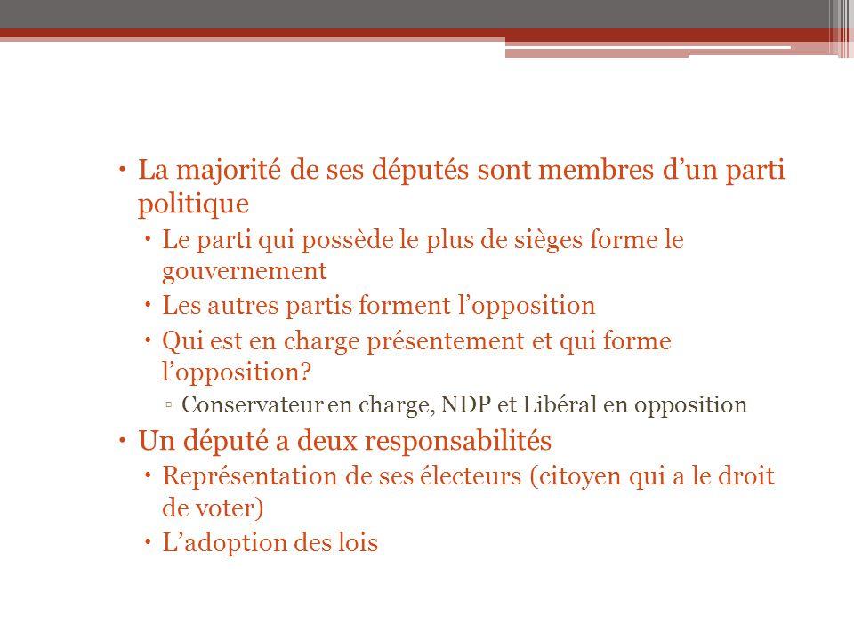  La majorité de ses députés sont membres d'un parti politique  Le parti qui possède le plus de sièges forme le gouvernement  Les autres partis form