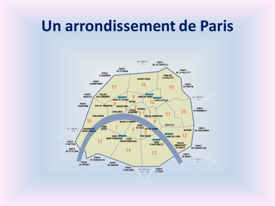 Un arrondissement de Paris