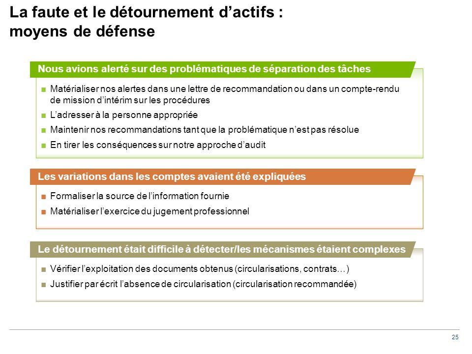 25 La faute et le détournement d'actifs : moyens de défense ■Matérialiser nos alertes dans une lettre de recommandation ou dans un compte-rendu de mis
