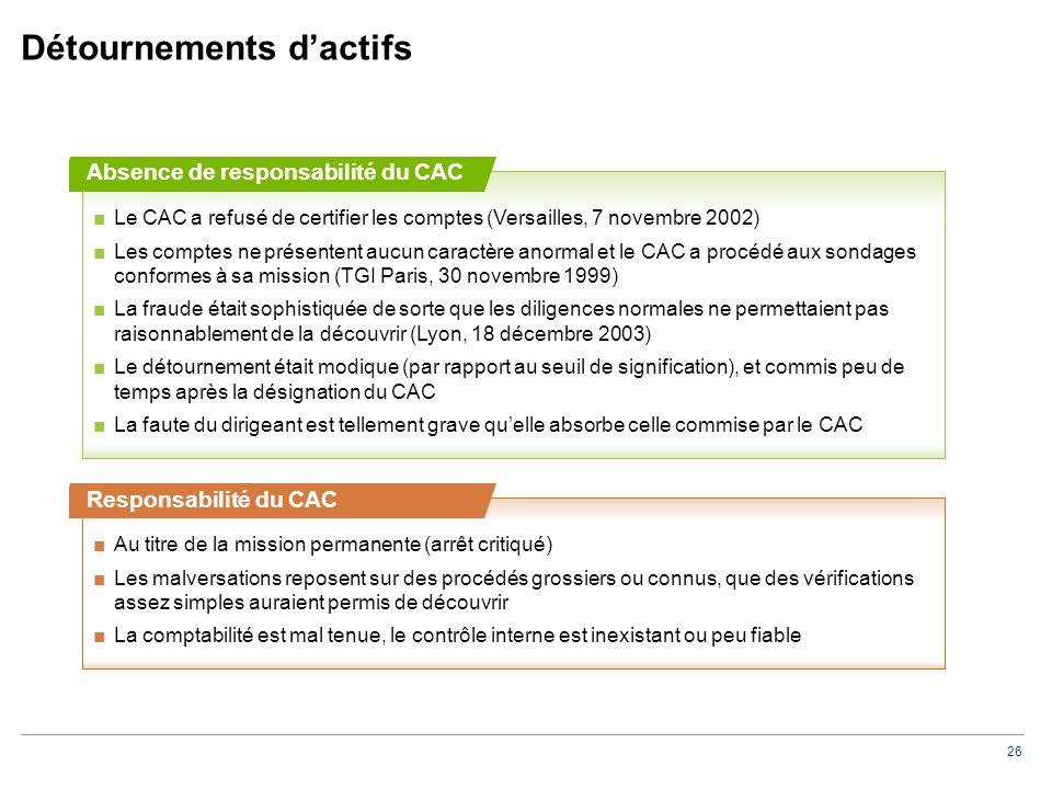 26 Détournements d'actifs ■Le CAC a refusé de certifier les comptes (Versailles, 7 novembre 2002) ■Les comptes ne présentent aucun caractère anormal e