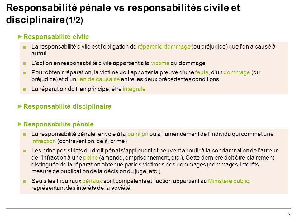 6 Responsabilité pénale vs responsabilités civile et disciplinaire (1/2) ►Responsabilité civile ■La responsabilité civile est l'obligation de réparer