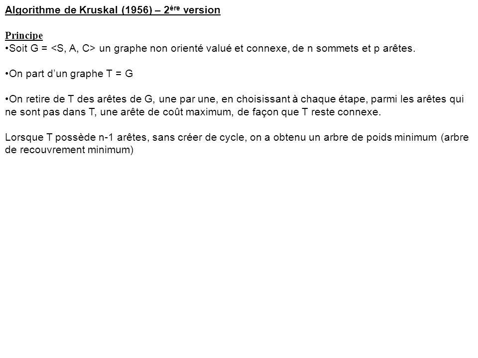 Algorithme de Kruskal (1956) – 2 ère version Principe Soit G = un graphe non orienté valué et connexe, de n sommets et p arêtes.