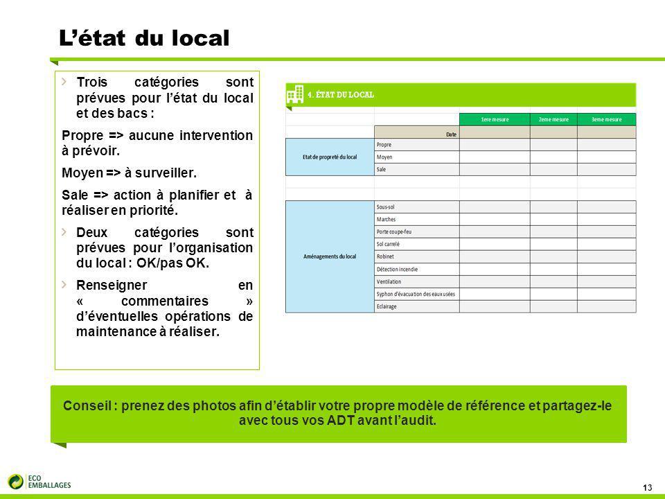L'état du local 13 Trois catégories sont prévues pour l'état du local et des bacs : Propre => aucune intervention à prévoir. Moyen => à surveiller. Sa