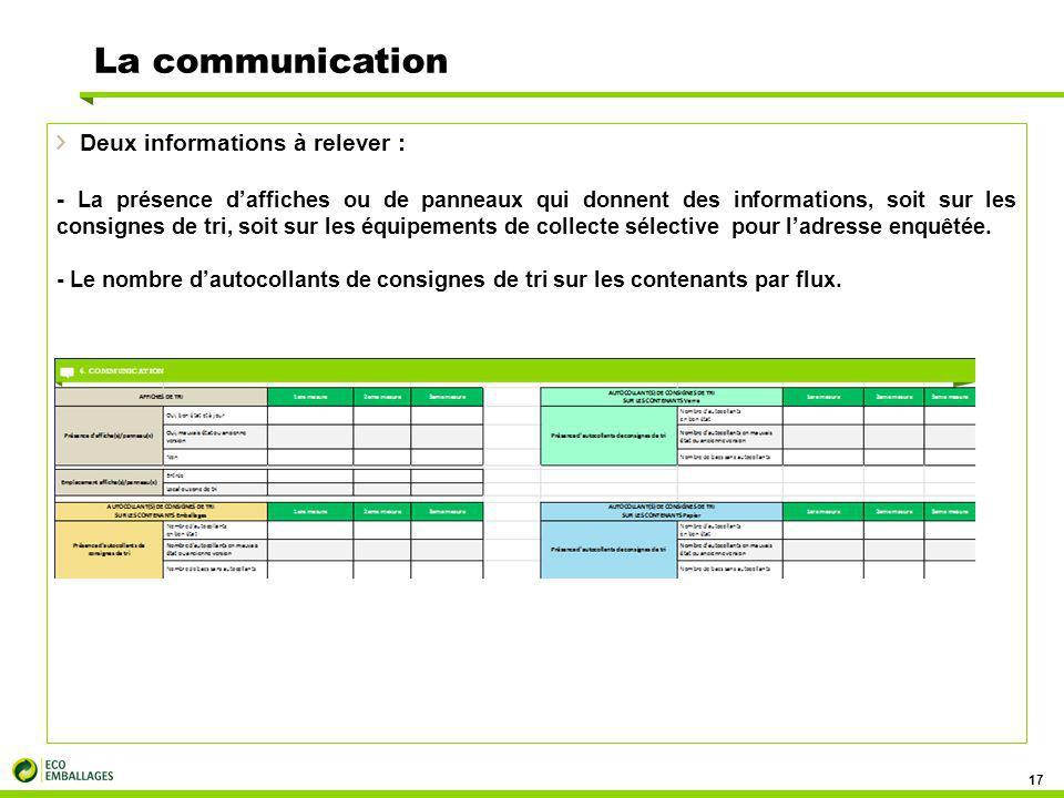 La communication 17 Deux informations à relever : - La présence d'affiches ou de panneaux qui donnent des informations, soit sur les consignes de tri, soit sur les équipements de collecte sélective pour l'adresse enquêtée.