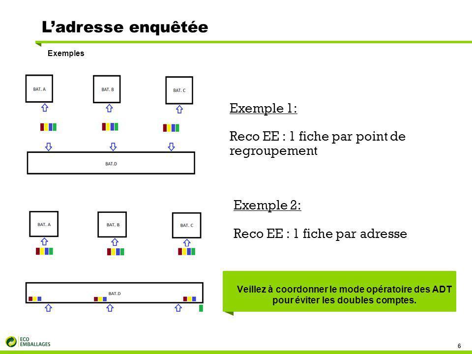 L'adresse enquêtée Exemples 6 Exemple 1: Reco EE : 1 fiche par point de regroupement Exemple 2: Reco EE : 1 fiche par adresse Veillez à coordonner le