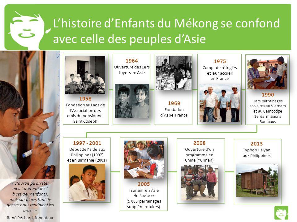 L'histoire d'Enfants du Mékong se confond avec celle des peuples d'Asie 1958 Fondation au Laos de l'Association des amis du pensionnat Saint-Joseph 1964 Ouverture des 1ers foyers en Asie 1969 Fondation d'Aspel France 1975 Camps de réfugiés et leur accueil en France 1990 1ers parrainages scolaires au Vietnam et au Cambodge 1ères missions Bambous 2005 Tsunami en Asie du Sud-est (5 000 parrainages supplémentaires) 1997 - 2001 Début de l'aide aux Philippines (1997) et en Birmanie (2001) 2008 Ouverture d'un programme en Chine (Yunnan) « J'aurais pu arrêter mes prétentions à ces deux enfants, mais sur place, tant de gosses nous tendaient les bras…» René Péchard, fondateur 2013 Typhon Haiyan aux Philippines