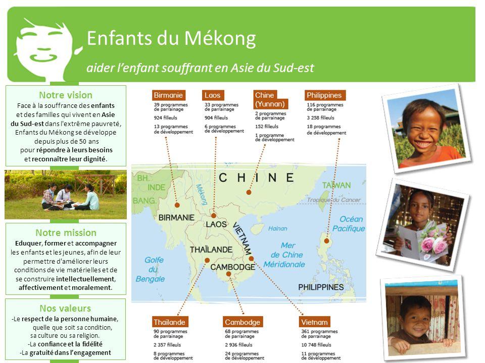 L'action concrète d'Enfants du Mékong de la rizière à l'école, le plus loin possible jusqu'à l'emploi Permettre à un enfant pauvre d'aller à l'école PARRAINAGE d'ENFANTS scolaire et étudiant Individuel et collectif 22 000 enfants parrainés 60 000 enfants soutenus 200 000 enfants parrainés 600 000 enfants soutenus 29 Bambous coordinateurs de programmes de parrainage Faciliter l'accès à l'emploi & Micro entreprenariat SOUTIEN financier & compétences à des MICRO ENTREPRISES 3 entreprises sociales Cambodge + Philippines 200 tisserandes aidées 2 entreprises en cours 3 Bambous dédiés au mécénat de compétences Reconstruire l'environnement des enfants parrainés PROGRAMMES de DEVELOPPEMENT (construction d'écoles, puits…) 90 projets par an (suivis avant, pendant, après) 1 700 programmes de développement réalisés 3 Bambous responsables de projets Accompagner le plus loin possible dans les études CENTRES de SOUTIEN SCOLAIRE et FOYERS D'ACCUEIL 1 750 jeunes soutenus (8% de nos enfants parrainés) 5 000 jeunes soutenus 90% embauchés 14 Bambous animateurs de centres et foyers 12 3 4 MISSION MOYEN EN 2013 DEPUIS 1958 BAMBOUS
