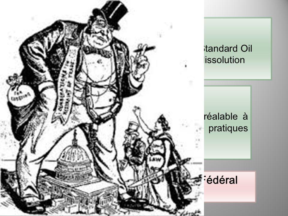 Cour Suprême, 1911 > première application stricte : la Holding Standard Oil Company est convaincue de monopole > dissolution Clayton Anti-Trust Act, 1914 > complète la législation : autorisation préalable à une fusion, régulation de certaines pratiques commerciales >>> Renforcement du rôle de l'Etat Fédéral comme arbitre.