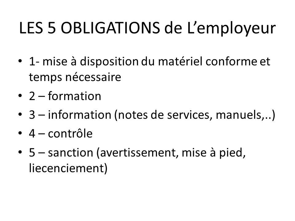 LES 5 OBLIGATIONS de L'employeur 1- mise à disposition du matériel conforme et temps nécessaire 2 – formation 3 – information (notes de services, manuels,..) 4 – contrôle 5 – sanction (avertissement, mise à pied, liecenciement)