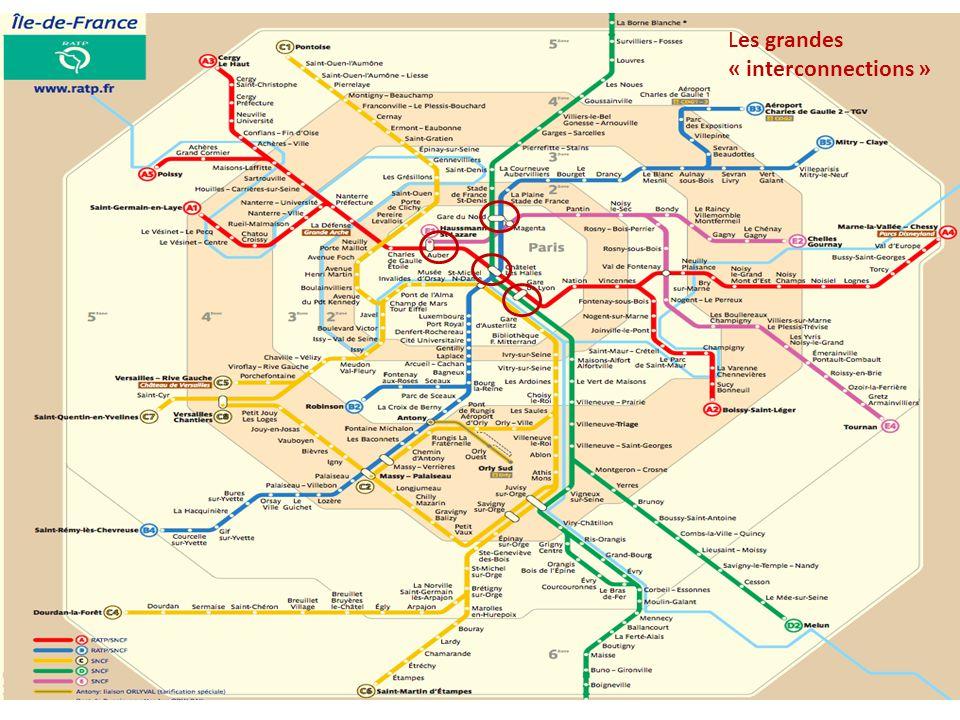 Se déplacer en Ile-de-France ? Le RER (Réseau Express Régional) : Il compte 5 lignes désignées par une lettre. Toutes les lignes RER passent par Paris