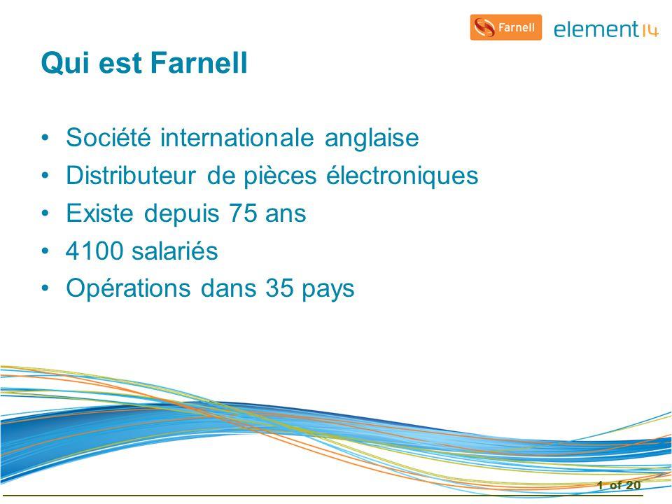 Qui est Farnell Société internationale anglaise Distributeur de pièces électroniques Existe depuis 75 ans 4100 salariés Opérations dans 35 pays 1of 20