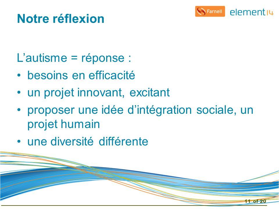 Notre réflexion L'autisme = réponse : besoins en efficacité un projet innovant, excitant proposer une idée d'intégration sociale, un projet humain une diversité différente 11of 20