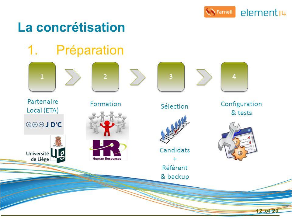La concrétisation 1.Préparation 1 1 2 2 3 3 4 4 Partenaire Local (ETA) Sélection Candidats + Référent & backup FormationConfiguration & tests 12of 20
