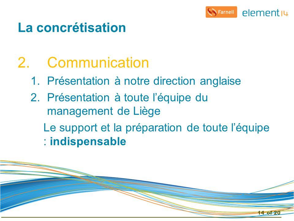 La concrétisation 2.Communication 1.Présentation à notre direction anglaise 2.Présentation à toute l'équipe du management de Liège Le support et la préparation de toute l'équipe : indispensable 14of 20