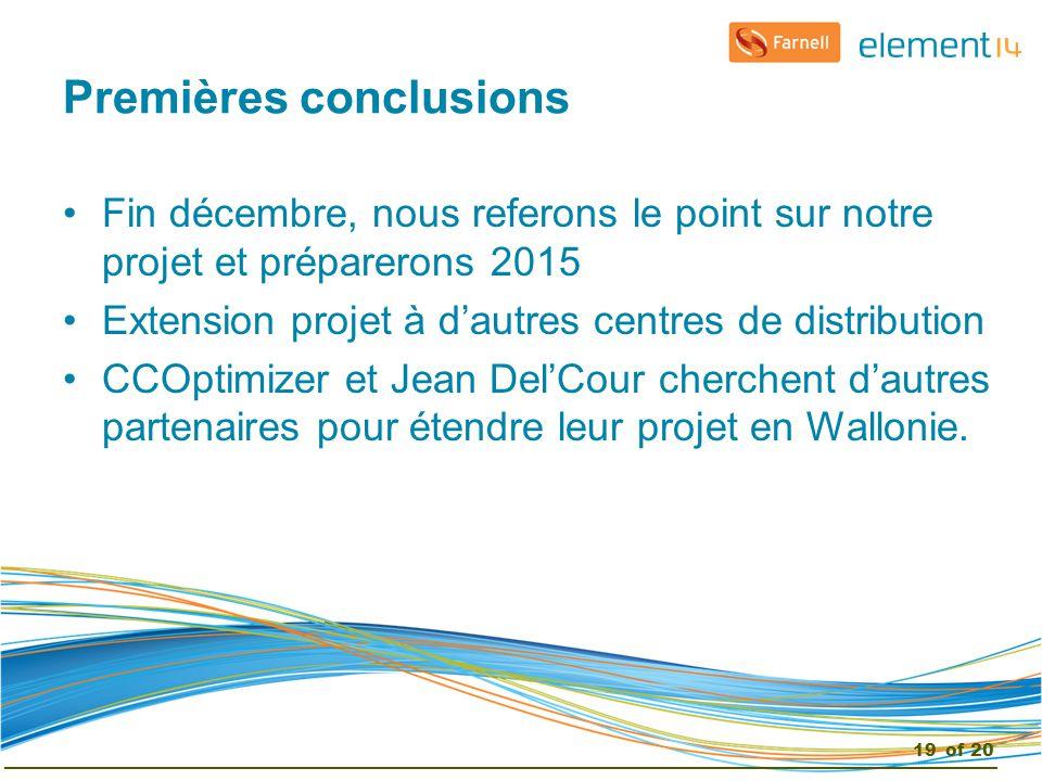 Premières conclusions Fin décembre, nous referons le point sur notre projet et préparerons 2015 Extension projet à d'autres centres de distribution CCOptimizer et Jean Del'Cour cherchent d'autres partenaires pour étendre leur projet en Wallonie.