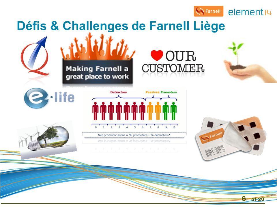 Défis & Challenges de Farnell Liège 6 of 20