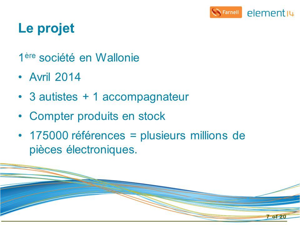 Le projet 1 ère société en Wallonie Avril 2014 3 autistes + 1 accompagnateur Compter produits en stock 175000 références = plusieurs millions de pièces électroniques.