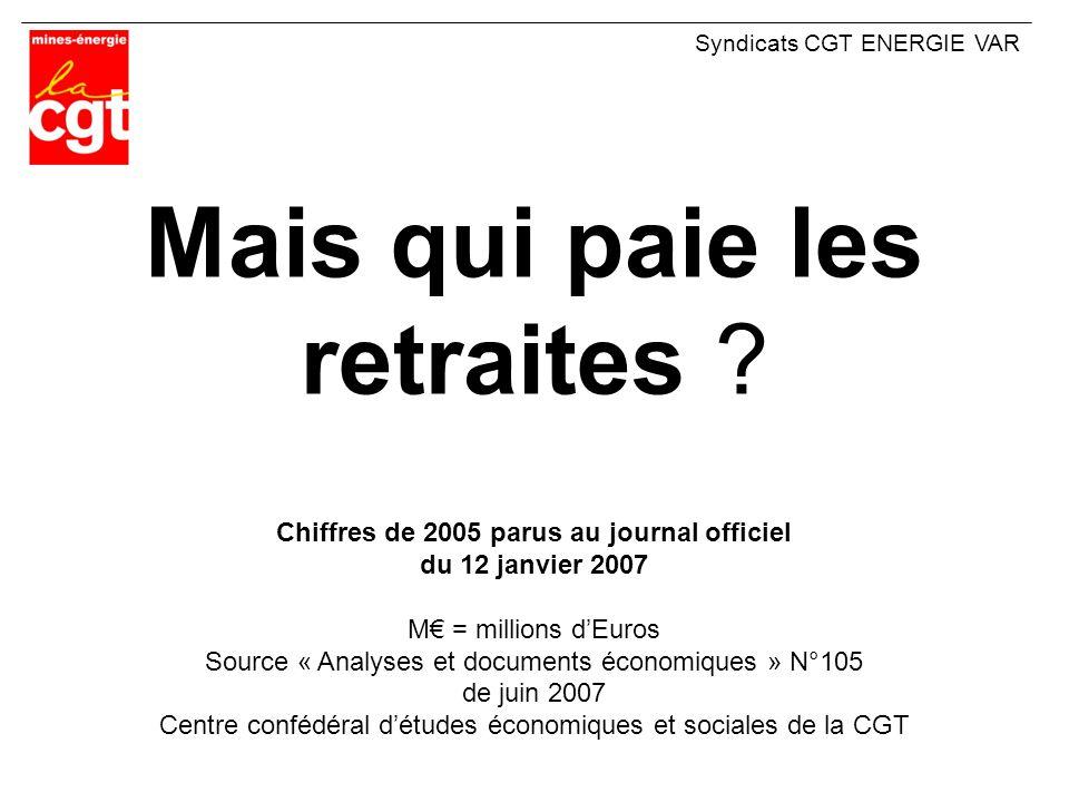 Mais qui paie les retraites ? Syndicats CGT ENERGIE VAR Chiffres de 2005 parus au journal officiel du 12 janvier 2007 M€ = millions d'Euros Source « A